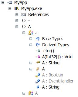 التشفير Obfuscator 2010 symbol_renaming_afte